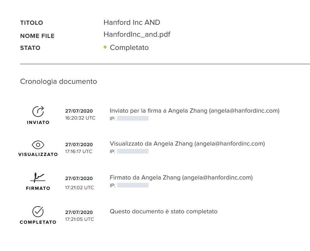 Screenshot di un audit trail di un documento HelloSign